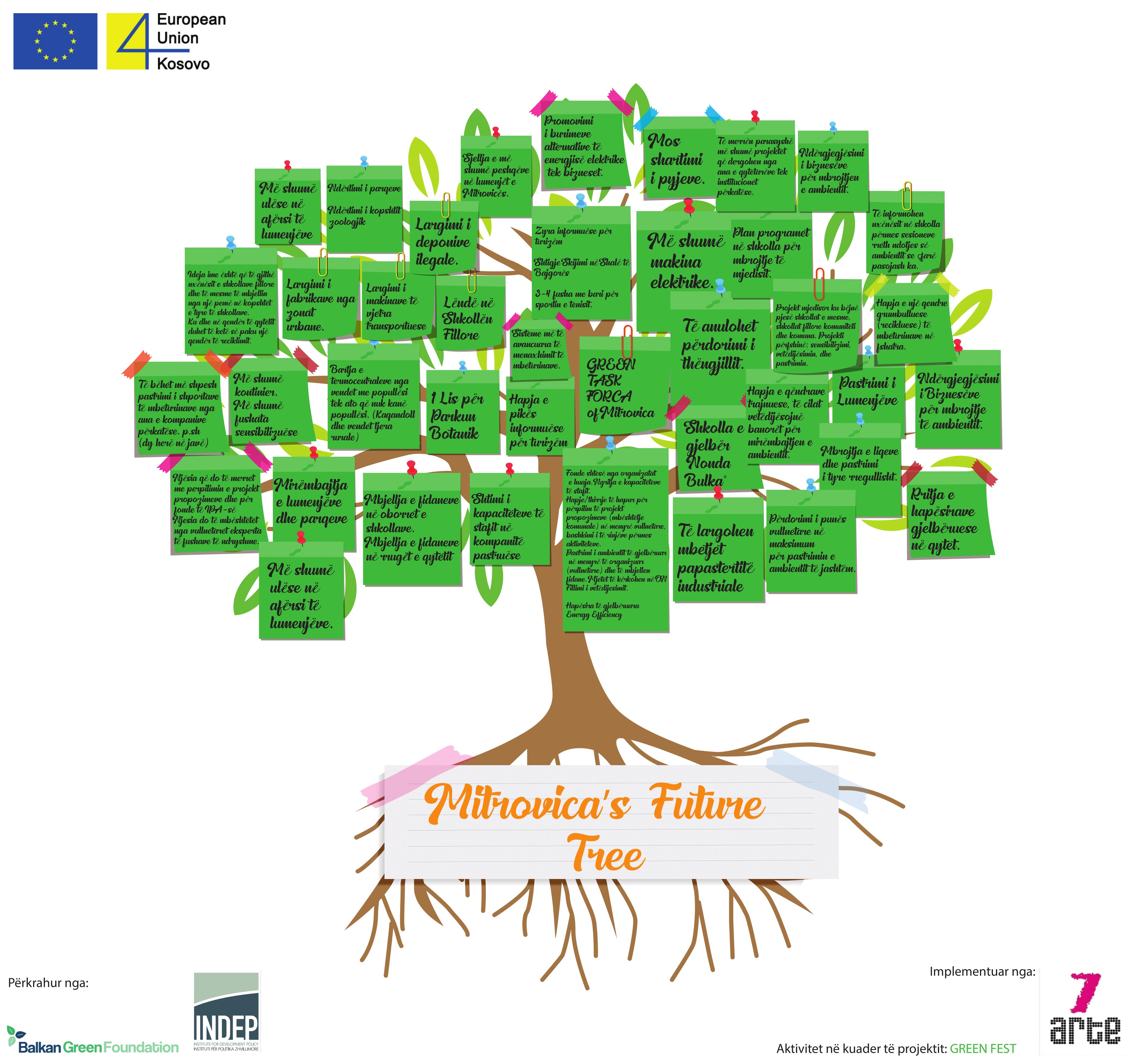 MITROVICAS-TREE-1-1